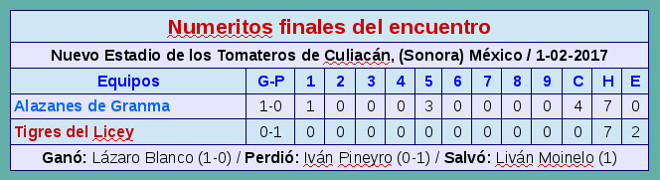 tabla numeritos finales